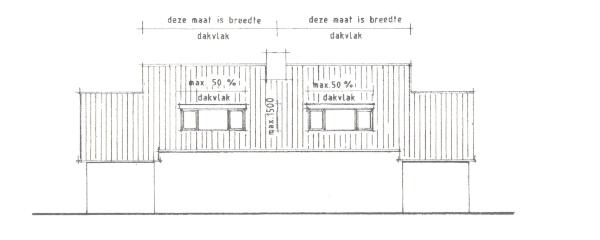 Breedte dakkapel