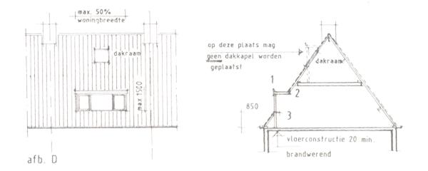 vergunningendakkapel.nl